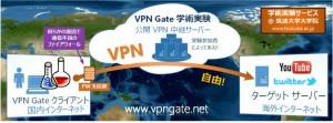 vpngate_toppage